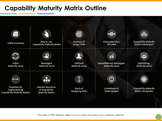 Capability Maturity Matrix Outline Ppt PowerPoint Presentation File Files