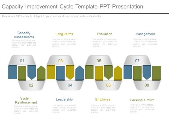 Capacity Improvement Cycle Template Ppt Presentation
