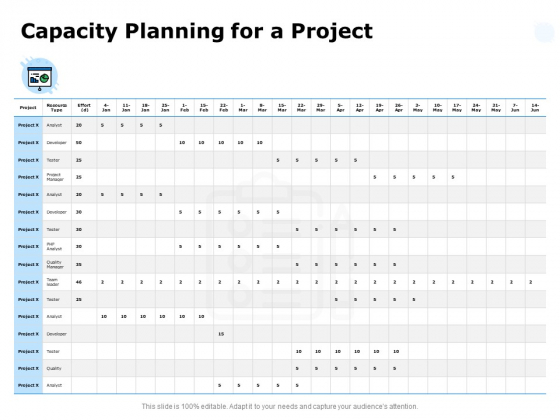 Capacity Planning For A Project Ppt PowerPoint Presentation Infographic Template Mockup