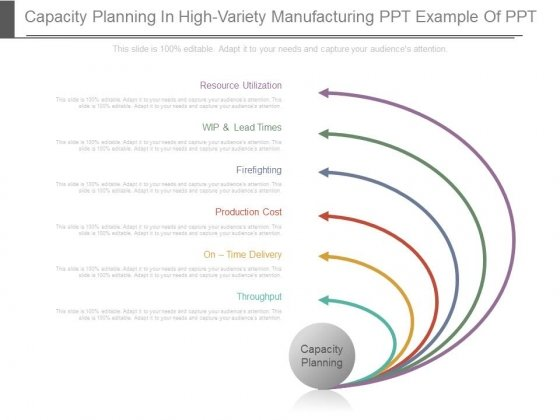 capacity planning in high variety manufacturing ppt example of ppt