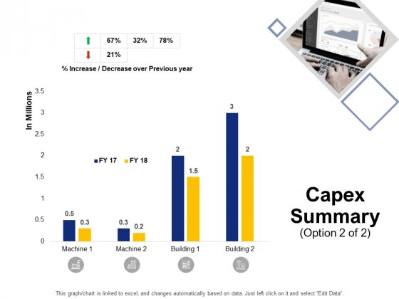 Capex Summary Machine Ppt PowerPoint Presentation Outline Influencers