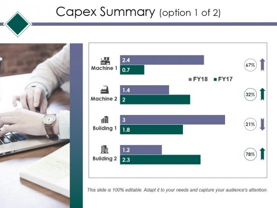 Capex Summary Template 1 Ppt PowerPoint Presentation Layouts Examples
