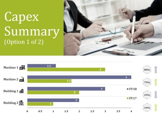 Capex Summary Template 1 Ppt PowerPoint Presentation Professional Mockup