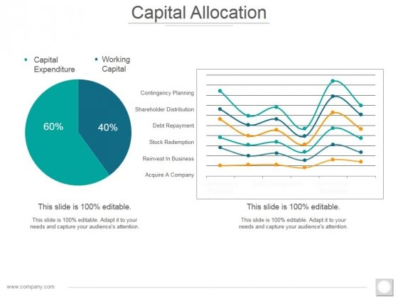 Capital Allocation Ppt PowerPoint Presentation Layouts Introduction