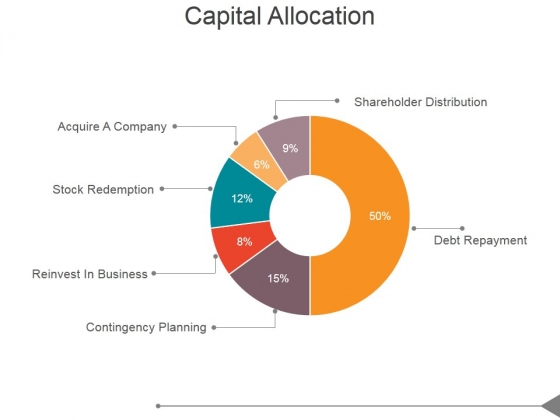 Capital Allocation Ppt PowerPoint Presentation Model
