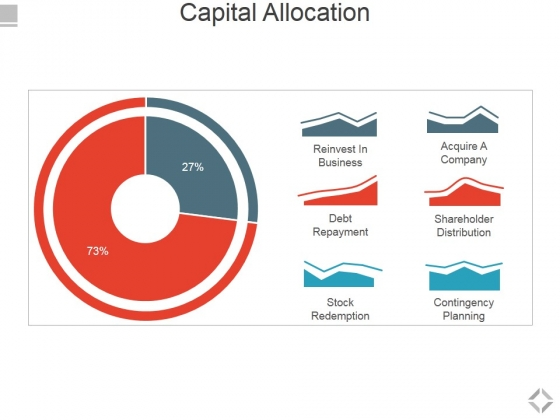 Capital Allocation Ppt PowerPoint Presentation Outline Tips