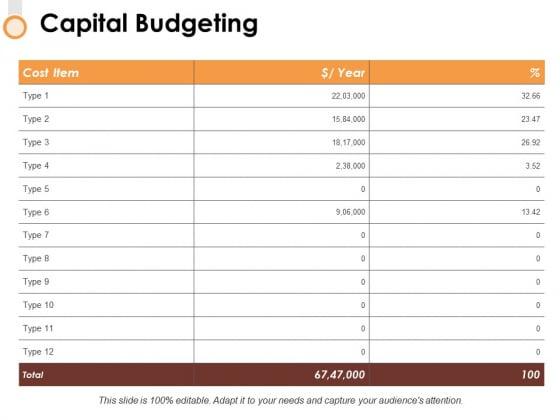 Capital Budgeting Ppt PowerPoint Presentationmodel Brochure