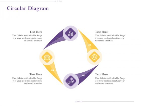Capital Consumption Adjustment Circular Diagram Demonstration PDF
