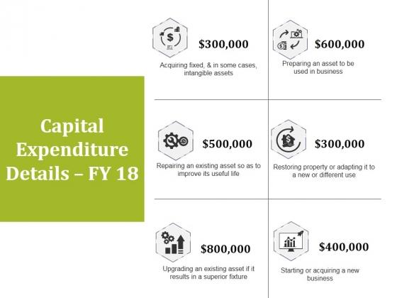 Capital Expenditure Details Fy 18 Ppt PowerPoint Presentation Diagram Images