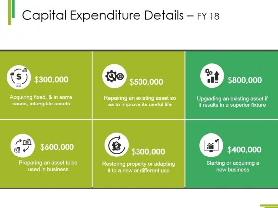 Capital Expenditure Details Fy 18 Ppt PowerPoint Presentation Summary Themes