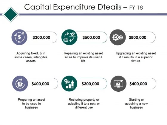 Capital Expenditure Dteails Ppt PowerPoint Presentation Slides Graphics Pictures