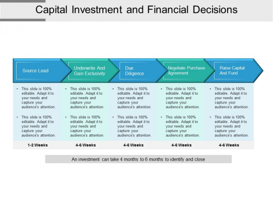 Capital Investment And Financial Decisions Ppt PowerPoint Presentation Model Visual Aids