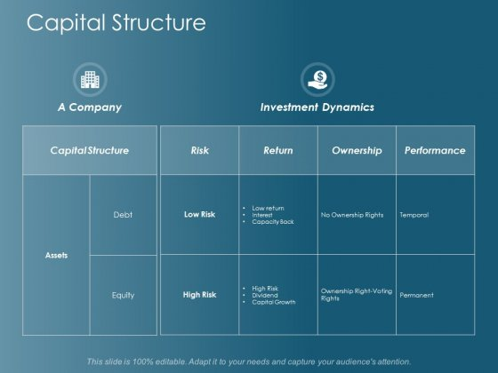 Capital Structure Ppt Powerpoint Presentation Layouts Introduction