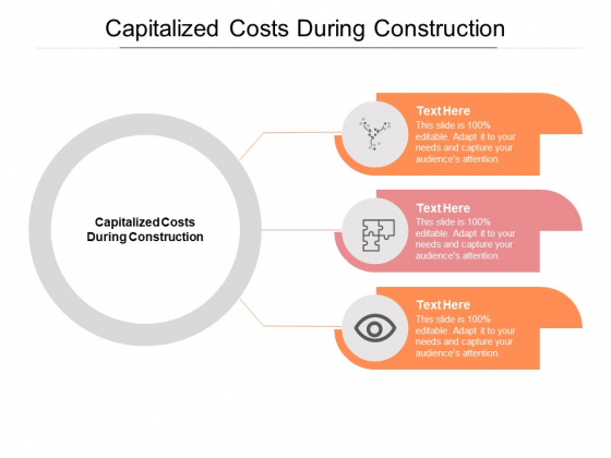 Capitalized Costs During Construction Ppt PowerPoint Presentation Gallery Cpb Pdf