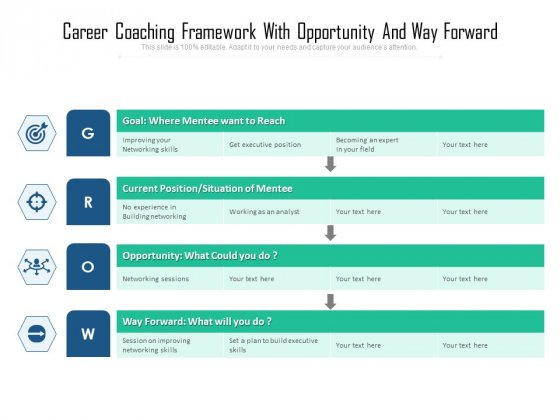 Career Coaching Framework With Opportunity And Way Forward Ppt PowerPoint Presentation Gallery Shapes PDF
