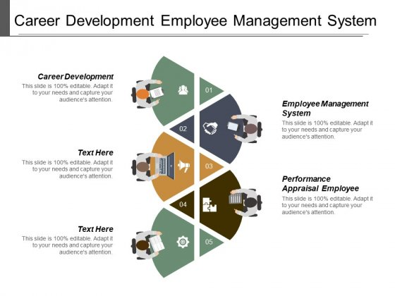 Career Development Employee Management System Performance Appraisal Employee Ppt PowerPoint Presentation Gallery Mockup