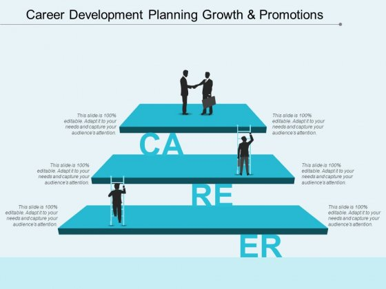Career Development Planning Growth And Promotions Ppt PowerPoint Presentation Ideas Grid