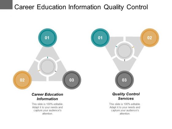 Career Education Information Quality Control Services Marketing Course Ppt PowerPoint Presentation Pictures Infographics
