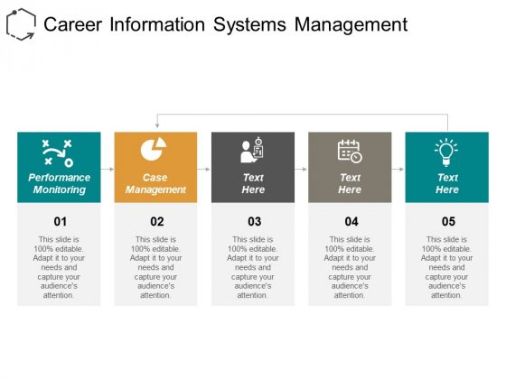 Career Information Systems Management Performance Monitoring Case Management Ppt PowerPoint Presentation Infographic Template Design Ideas