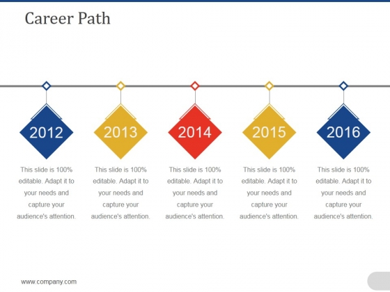 career path template 1 ppt powerpoint presentation ideas template