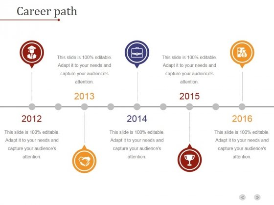 Career Path Template 2 Ppt PowerPoint Presentation Ideas