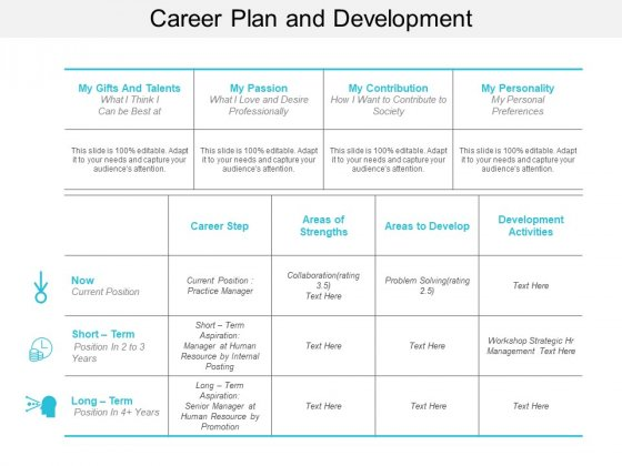 Career Plan And Development Ppt PowerPoint Presentation Inspiration Guide