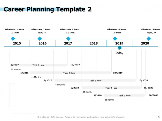 Career_Planning_Ppt_PowerPoint_Presentation_Complete_Deck_With_Slides_Slide_3