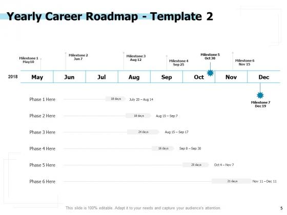Career_Planning_Ppt_PowerPoint_Presentation_Complete_Deck_With_Slides_Slide_5