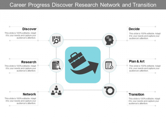 Career Progress Discover Research Network And Transition Ppt PowerPoint Presentation Ideas Graphic Images