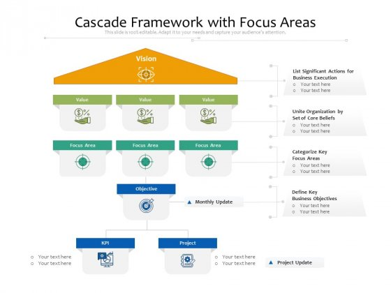 Cascade Framework With Focus Areas Ppt PowerPoint Presentation File Example Topics PDF