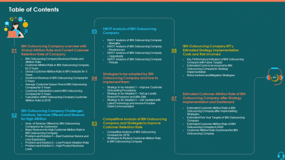 Case_Competition_Consumer_Loss_BPO_Table_Of_Contents_Ppt_Model_Display_PDF_Slide_1