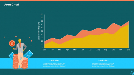 Case_Competition_Consumer_Loss_In_A_BPO_Ppt_PowerPoint_Presentation_Complete_Deck_With_Slides_Slide_49