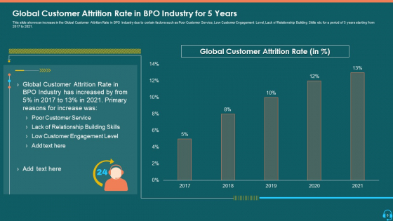 Case_Competition_Consumer_Loss_In_A_BPO_Ppt_PowerPoint_Presentation_Complete_Deck_With_Slides_Slide_6