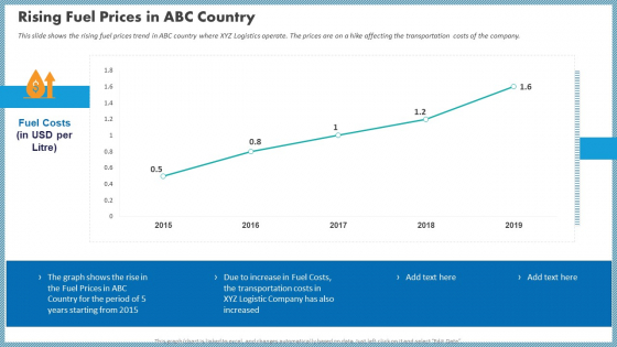 Case Competition Inflated Fuel Price In Logistics Firm Rising Fuel Prices In Abc Country Guidelines PDF