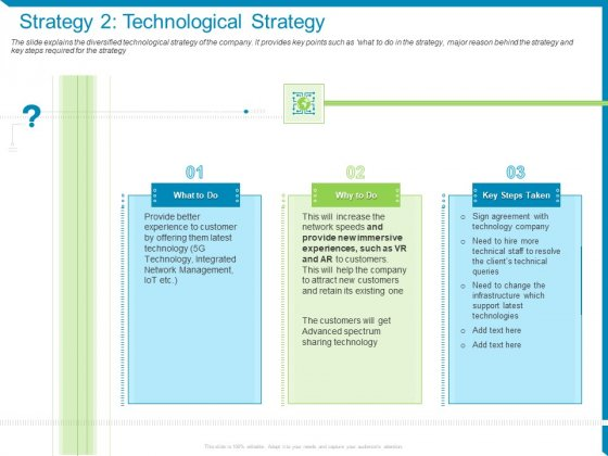 Case Competition Reduction In Existing Customer Of Telecommunication Company Strategy 2 Technological Strategy Ppt Icon Portfolio PDF