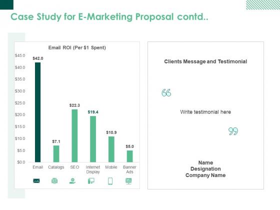 Case Study For E Marketing Proposal Contd Ppt PowerPoint Presentation Show Portfolio