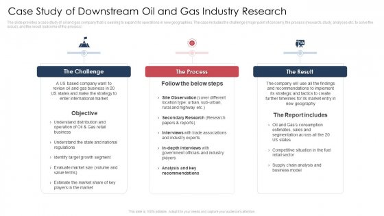 Case Study Of Downstream Oil And Gas Industry Research Rules PDF