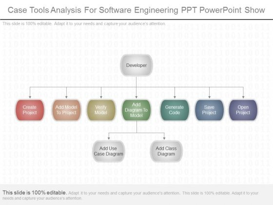 Case Tools Analysis For Software Engineering Ppt Powerpoint Show