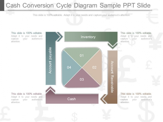 Cash Conversion Cycle Diagram Sample Ppt Slide Powerpoint Templates
