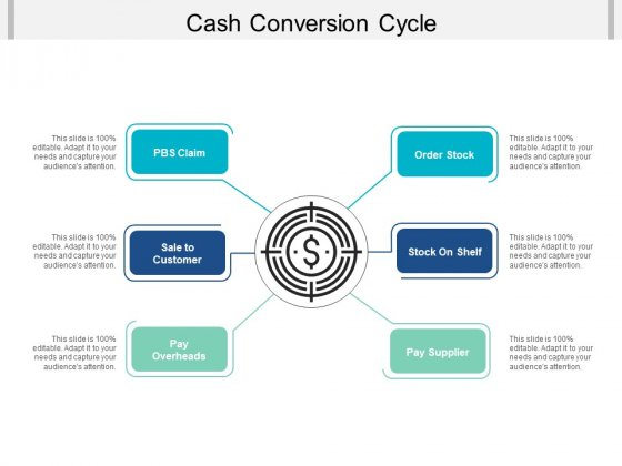 Cash Conversion Cycle Ppt PowerPoint Presentation Outline Example Introduction