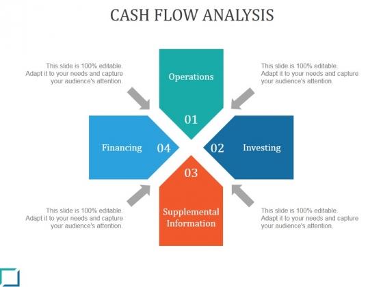 Cash Flow Analysis Ppt PowerPoint Presentation Information