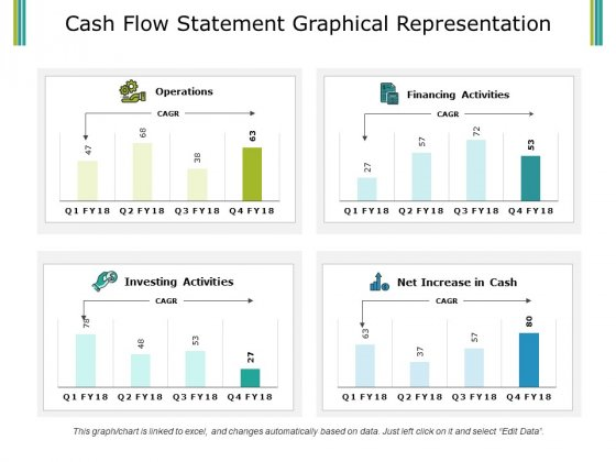 Cash Flow Statement Graphical Representation Ppt PowerPoint Presentation Ideas Graphic Tips