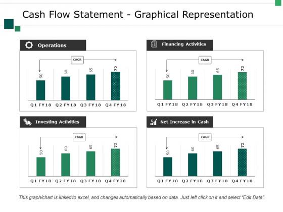 Cash Flow Statement Graphical Representation Ppt PowerPoint Presentation Professional Show