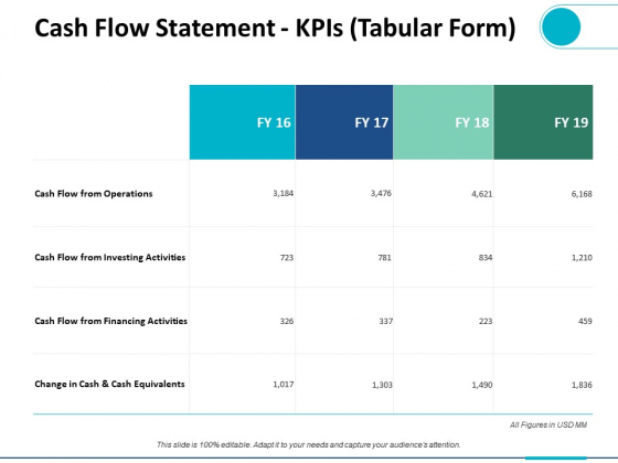 Cash Flow Statement Kpis Tabular Form Ppt PowerPoint Presentation Summary Infographic Template