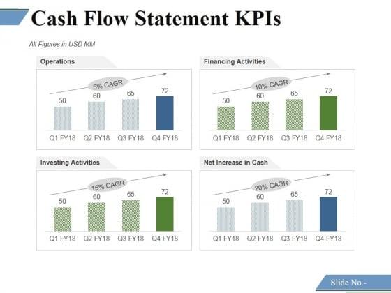 Cash Flow Statement Kpis Template 1 Ppt PowerPoint Presentation Icon Elements