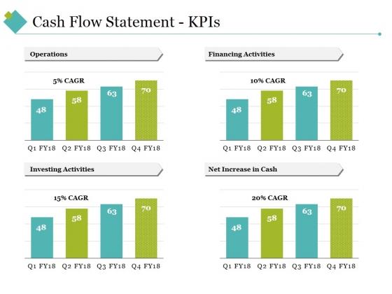 Cash Flow Statement Kpis Template 2 Ppt PowerPoint Presentation Portfolio Template