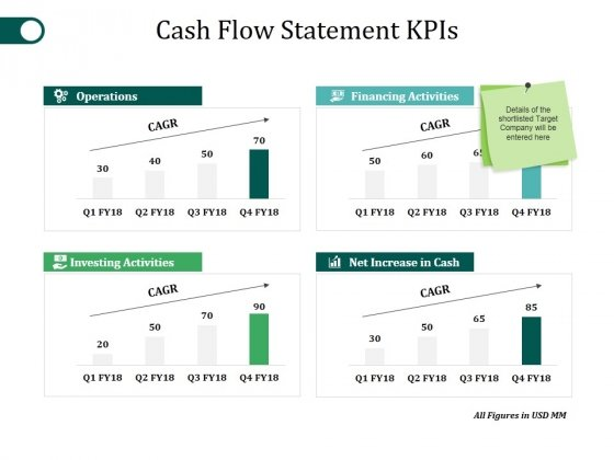 Cash Flow Statement Kpis Template 2 Ppt PowerPoint Presentation Summary Guidelines