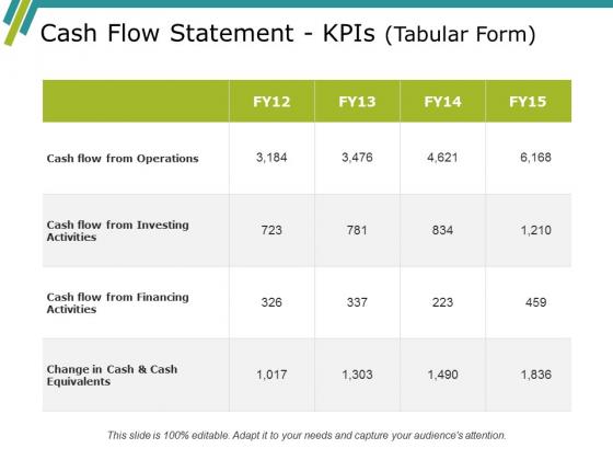Cash Flow Statement Kpis Template Ppt PowerPoint Presentation Pictures Diagrams