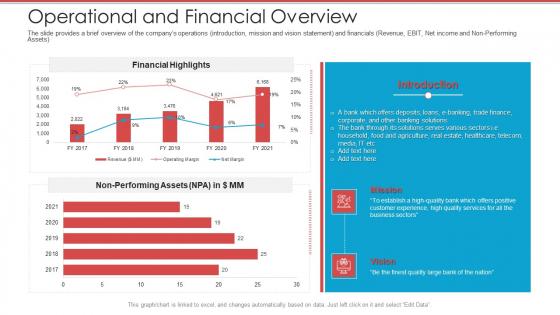 Cash Market Investor Deck Operational And Financial Overview Ppt Slides Format Ideas PDF