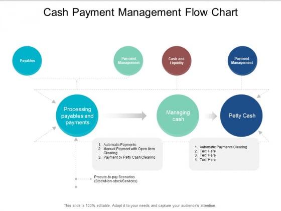 cash payment management flow chart ppt powerpoint Cash Management Workflow Diagram liquidity management flowchart